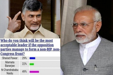 Is Chandra Babu Naidu Only Source To Replace MODI ?